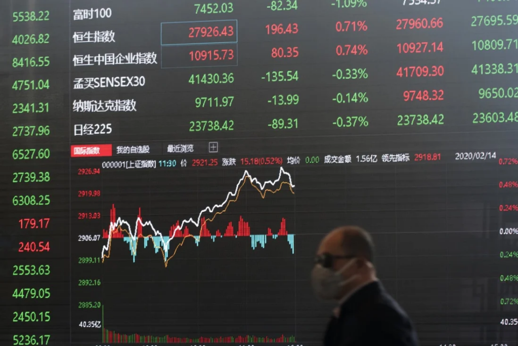 Cross-cultural UX: China stock markets colors