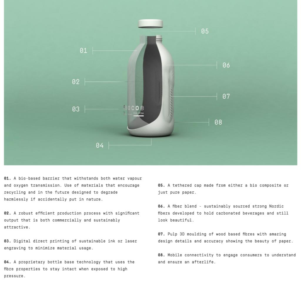 Paper bottle designtechnology by Paboco.