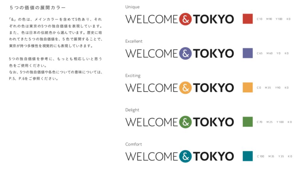 Tokyo Logo Manual and City Branding Books
