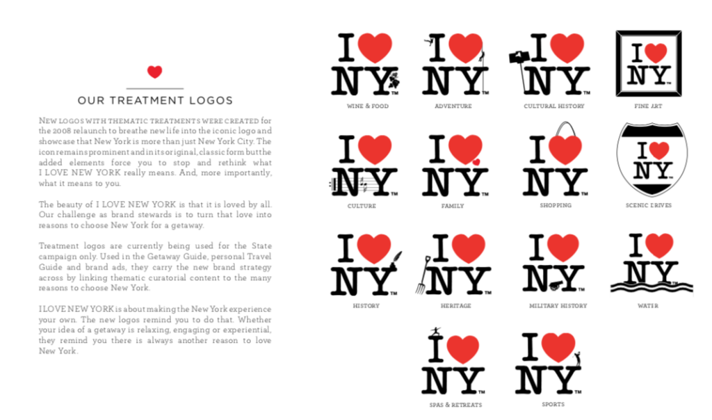 New York Brand Guidelines