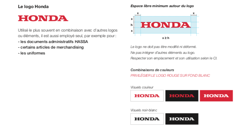 Honda Corporate Identity