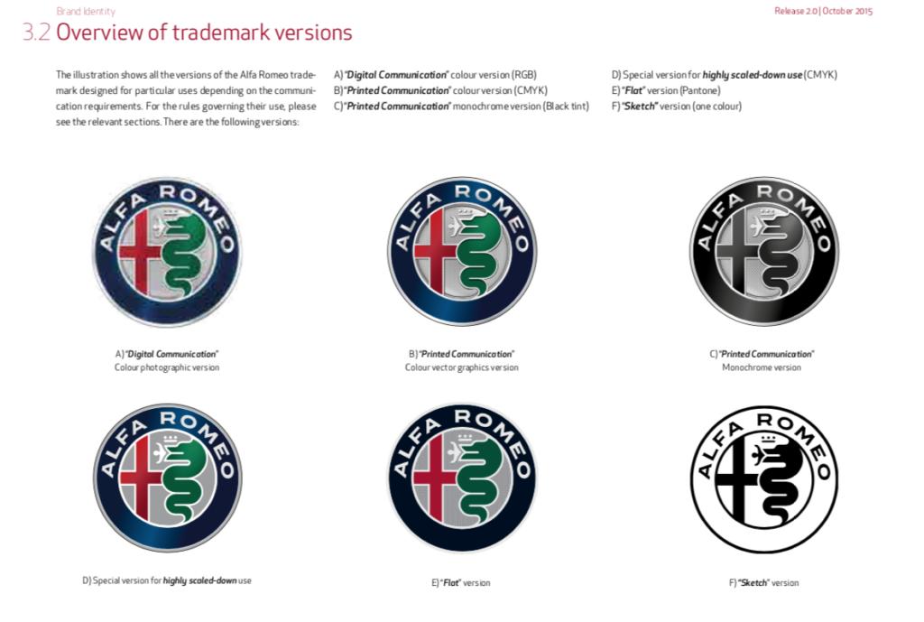 Alfa Romeo Trademark Guidelines