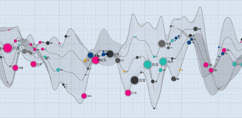 AI big data nodes representation in Quantum UX